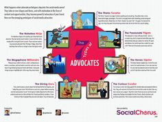 The 7 Brand Advocate Types You Need To Know #Infographic