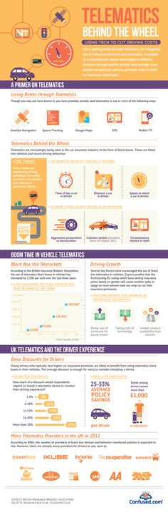 Telematics tech behind the wheel and beyond