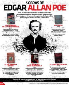 """El 19/01/1809 nació el escritor estadounidense Edgar Allan Poe, autor de poemas y más de 60 cuentos de terror y misterio, entre los que sobresalen, """"Sueños"""", """"El cuervo"""" y """" Las campanas"""". #InfografíaNotimex"""