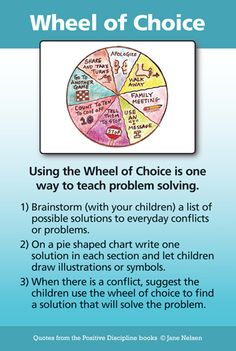 A primary theme of Positive Discipline is to focus on solutions. The wheel of choice provides an excellent way to focus on solutions, especially when kids are involved in creating the Wheel of Choice. Gentle Parenting, Parenting Advice, Kids And Parenting, Peaceful Parenting, Parenting Websites, Parenting Styles, Parenting Workshop, Foster Parenting, Toddler Discipline