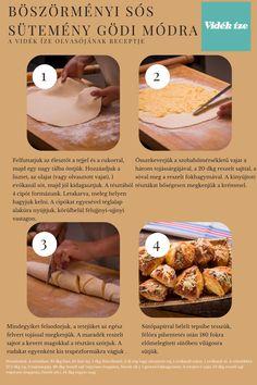 Muffin, Appetizers, Baking, Breakfast, Morning Coffee, Appetizer, Bakken, Muffins, Entrees