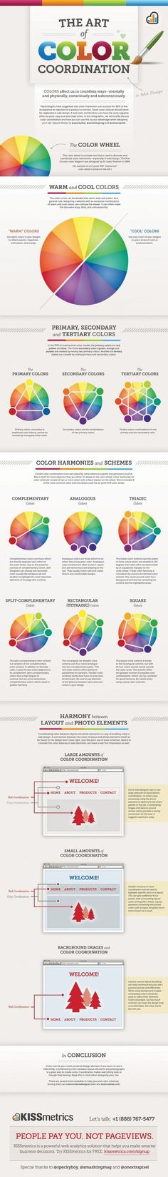 Infographic. I know I have a LOT of color infographics already, but I think this one's a bit different. The other ones are more about how color affects a person's emotions, but this one is about how to put colors together. // I cannot stress enough how IMPORTANT knowledge of colour coordination is a strong fashion sense.: