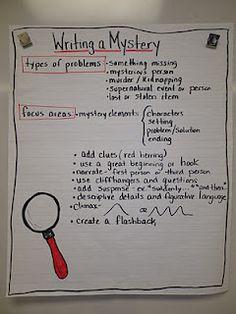 Mystery Anchor Chart