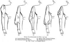 Different type of puff sleeves and and illustration showing how to adjust your sleeve pattern.