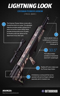 Here's a quick look at one of the most interesting developments in the hunting industry in a long time.The Crosman Pioneer Airbow uses compressed air to launch arrows at speeds traditional bows can't match. The Benjamin Pioneer Airbow is neither a bow nor a rifle,… More »