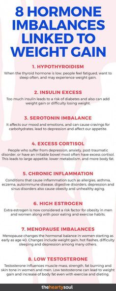 Hormones influence several systems in the human body keeping them running properly, but they can also have side effects if not in balance- weight gain, fatigue, depression etc. And although we may think that women are the only ones who become hormonal, th Cortisol, Hashimoto Diagnose, Déséquilibre Hormonal, Causes Of Cellulite, Swollen Lymph Nodes, Lump Behind Ear, Nutrition For Runners, Skin Bumps, Feeling Fatigued