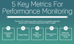 <p>Application and network performance monitoring tools offer several metrics and counters intended to give you an indication of the health of your infrastructure and applications. With the wealth of data and options available in these tools, it can be difficult…</p>