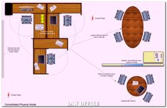 Home Office Decor, Home Office Furniture, Furniture Layout