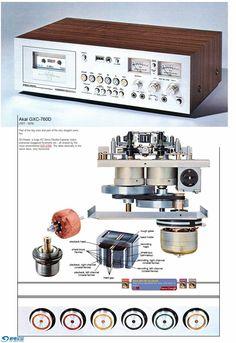Recording Equipment, Audio Equipment, Retro, Tape Recorder, Record Players, High End Audio, Hifi Audio, Computer Case, Audio System