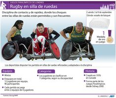 Juegos Olímpicos Londres 2012 | Rugby en silla de ruedas | Galerías | Juegos Olímpicos Londres 2012 | El Universo Rugby, Gym Equipment, Bike, Olympic Games, Wheels, London, Universe, Sports, Bicycle Kick