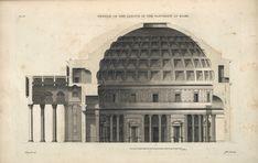 Historia de las civilizaciones: El Panteón de Agripa o Panteón de Roma