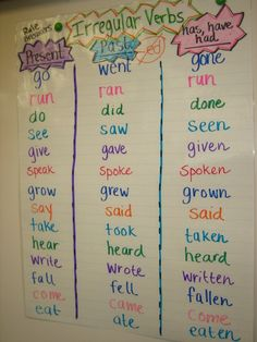 Great anchor chart for verbs. Teaching Verbs, Teaching English Grammar, Grammar Lessons, Teaching Writing, English Vocabulary, Writing Skills, Esl Learning, Grammar Activities, Ela Anchor Charts