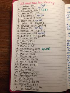 In a post last week, I talked about how I had started a Bible Study and Prayer journal, and also how I had attempted to combine that journal with my regular BuJo…and it failed. So I thought …