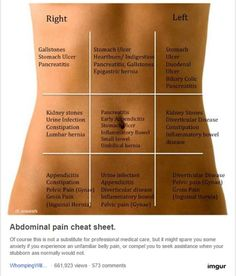 This article is shared with permission from our friends at Medical Daily.  There are many different types of abdominal pain, with some a lot more serious than others. Depending on where you feel discomfort, it could be a sign of different health conditions: Gallstones Stomach ulcers Kidney stones Pancreatitis Constipation Read: Stomach Ache Or Food Poisoning?... View Article