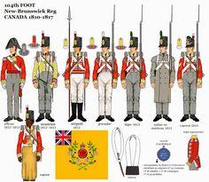 War of 1812 Wargaming Blog: Canadian Fencibles and Provincial Regulars
