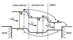 Marble diagram generator interaction diagrams pinterest generators energy level diagram httpgrcsawww ccuart Gallery