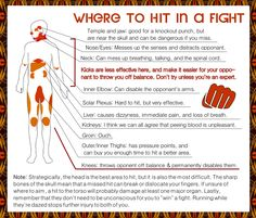 Reference For Writers: Where to err, hit in a fight