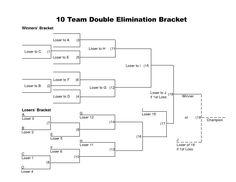 24 team bracket double elimination