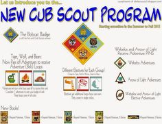 Here is a flyer for the NEW CUB SCOUT PROGRAM that is PRINTABLE.  You could also use it as a placemat for the Blue & Gold Banquet. This site has a lot of great neckerchief slide ideas and also other great Cub Scout Ideas compliments of Akelas Council Cub Scout Leader Training: Utah National Parks Council has planned this exciting 4 1/2 day Cub Scout Leader Training. This fast-paced and inspiring training covers lots of Cub Scout info, Cub Scouts with disabilities and much more. ...