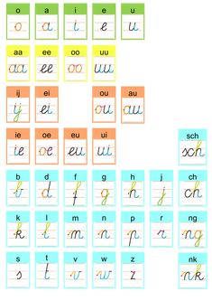 Numbers Preschool, Spelling, September, Teaching, Words, Writing Fonts, Education, Horse, Games