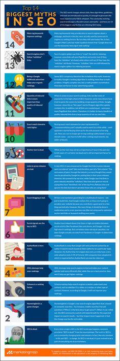 [Infographie] 14 points clés du SEO démystifiés