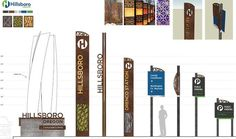 city street wayfinding kiosk - Google Search