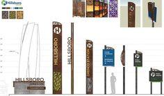 city street wayfinding kiosk - Google Search