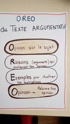OREO class display for argumentative text - class of (large section-cp) Ap French, Core French, Learn French, Persuasive Writing, Teaching Writing, Writing Activities, Teaching French Immersion, Teaching History, French Teaching Resources