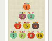 Äpfel 1-10 Kinder Zimmer Kunstdruck. Zahlen von 1 bis 10. Kids Modern Wall Art, moderne Kinderzimmer, Kids room Art, Apple-Print.