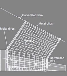 Figure 5 - Securing the netting - Neva Massie Cramblit - Cat playground outdoor