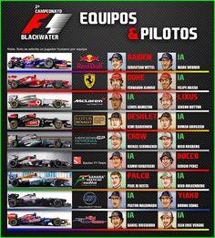 Equipos y Pilotos F1