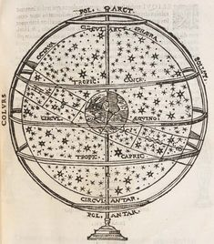 Giovanni Gallucci,Theatrum Mundi et Temporis, Linda Hall Library of Science, Engineering & Technology Constellations, Vintage Prints, Vintage Posters, Cosmos, Illustrations Harry Potter, Celestial Map, Alchemy Art, Theme Harry Potter, Map Globe