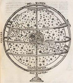 Theatrum Mundi et Temporis, by Giovanni Gallucci, 1588