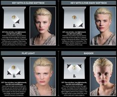 Become a master of professional portrait lighting with these 24 essential studio lighting set-ups. Our free portrait lighting guide offers everything you need to know to get set up, plus illustrati…