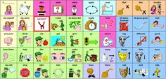 How I Do It: Get Your Students Talking with a Versatile AAC Activity by Lauren Enders, Part 1