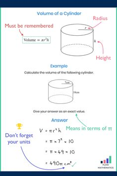 Volume of a cylinder summary. Add to your board to help revise it. Includes: Formula which must be remembered. Worked example showing all the steps. Gcse Maths Revision, Maths Exam, Math Worksheets, Math Resources, Volume Of A Cylinder, Maths Solutions, Math Notes, Physics And Mathematics, Math Questions