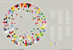 Colours in Cultures — Information is Beautiful