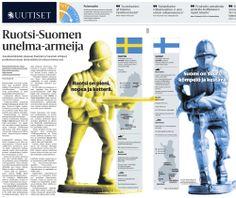Ruotsi-Suomen unelma-armeija. Helsingin Sanomat.