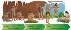 prehistoria - Buscar con Google