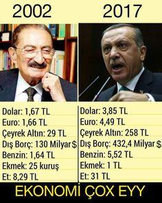 Ecevit / Erdoğan