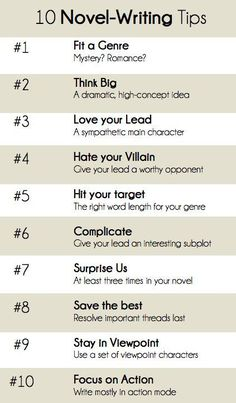 .Novel Writing Tips that were first seen on FB.