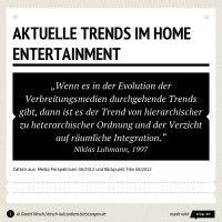 Aktuelle Trends und Best Practices im Bereich Home Entertainment