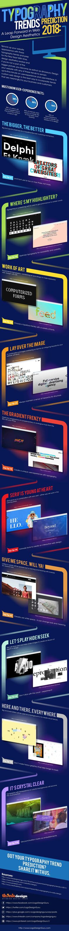 Typography-Trends-Web-Design-2018-Predictions-2a