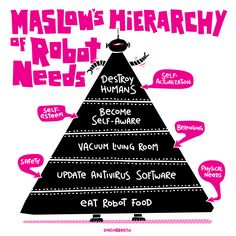 Hierarchy of Robot Needs - Turns out they are not all that complicated by Tobias Lunchbreath