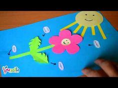 نشاط عن التمثيل الضوئي للاطفال | انشطة علوم لرياض الاطفال - - وسيلة تعليمية عن عملية التمثيل الضوئي في النبات للصف الابتدائي Educational Games, Kids Education, Kindergarten, Preschool, Clip Art, Logos, Early Education, Learning Games, Logo