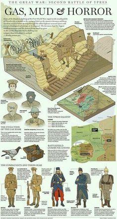 Eski savaş siperi