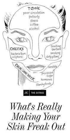An Ayurvedic approach to why your t-zone, cheeks, or jawline acne is giving you fits