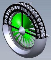 Wind Turbine Gearless Technology