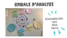 Spirale d'analyse #maths #jeu - YouTube