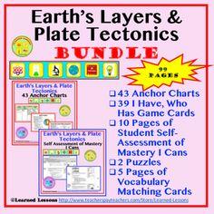 Earth's Layers & Plate Tectonics Bundle